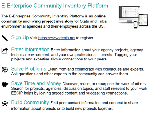 E-Enterprise Community Inventory Platform Infographic
